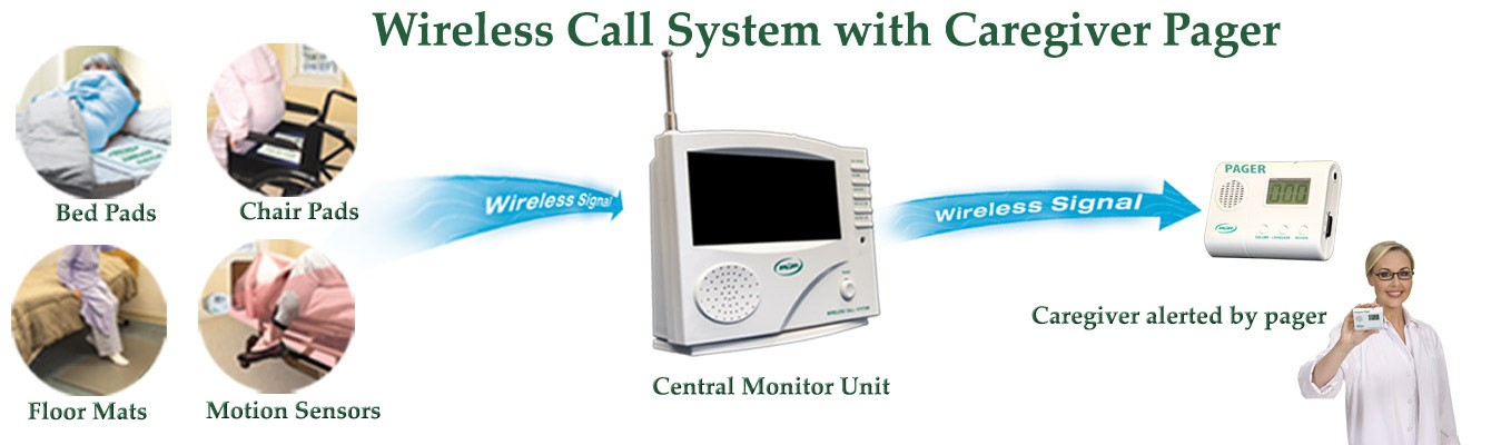 loc-cost-central-monitoring-unit-CMU1