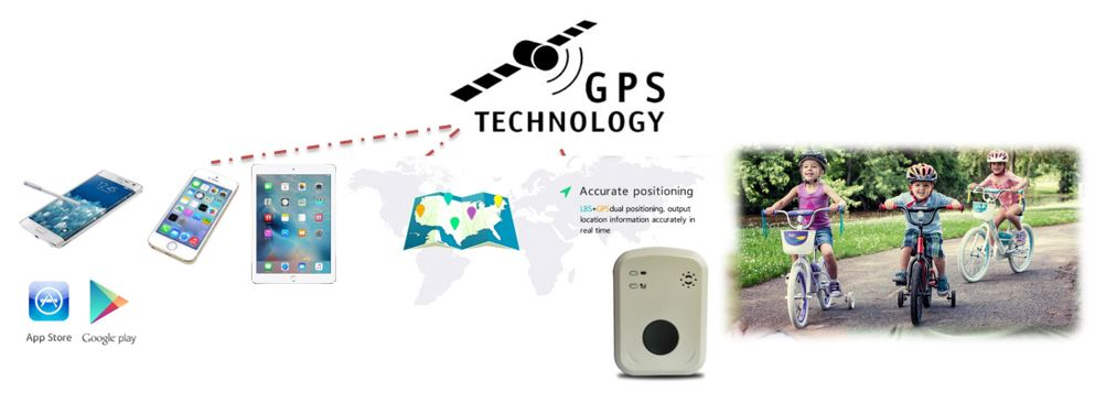 Kids GPS Tracker