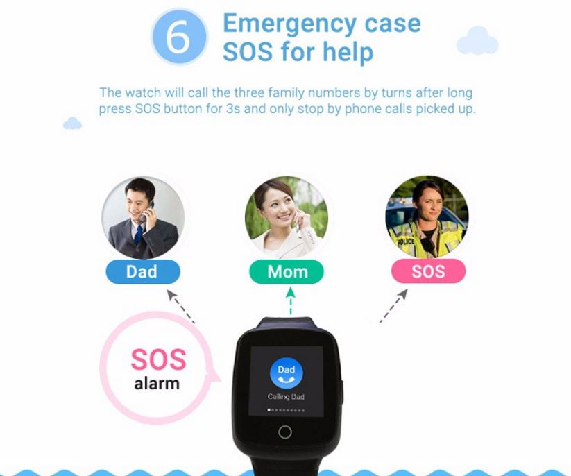 3G Kids GPS Tracker Watch - Emergency SOS Help