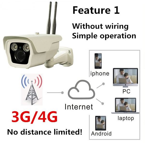 3G Sim Card Security Camera with Waterproof Night Vision - Features 01 Work on 3G Network